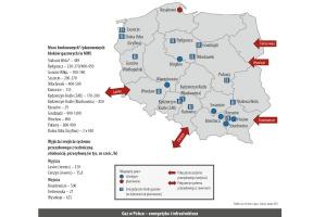 Gaz w Polsce - energetyka i infrastruktura