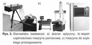 Rys. 3. Stanowisko badawcze: a) skaner optyczny, b) współrzędnościowa maszyna pomiarowa, c) maszyna do szybkiego prototypowania