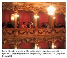 Fot. 4. Residenztheater w Monachium już z oświetleniem elektrycznym, bez uciążliwego wzrostu temperatury i zawartości CO2 w powietrzu wg [5]
