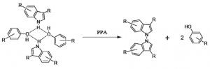 Rys.1. Schemat oddziaływania kwasu polifosforowego z asfaltenami, prowadzącego do ich rozpadu na mniejsze struktury oraz utworzenia mostków między indolami [10]
