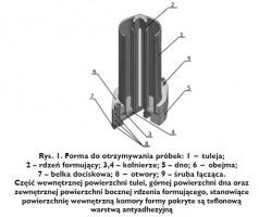 Rys. 1. Forma do otrzymywania próbek