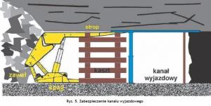 Rys. 5. Zabezpieczenie kanału wyjazdowego