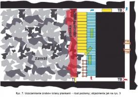 Rys. 7. Uszczelnianie zrobów ściany piankami – rzut poziomy; objaśnienia jak na rys. 3