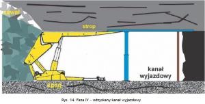 Rys. 14. Faza IV – odzyskany kanał wyjazdowy