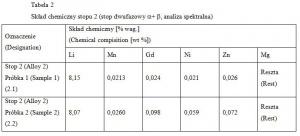 Tabela 2 Skład chemiczny stopu 2 (stop dwufazowy + , analiza spektralna)