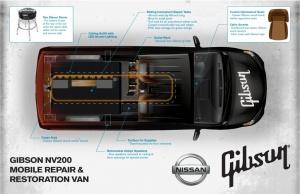 Rozmieszczenie elementów przewoźnego warsztatu lutniczego / foto: Nissan/Gibson