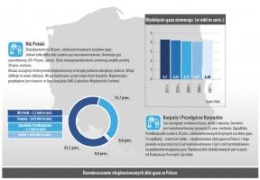 Rozmieszczenie eksploatowanych złóz gazu w Polsce