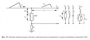 Rys. 22. Schemat analizowanego obwodu z alternatywnym obciążeniem w postaci kombinacji elementów RLC