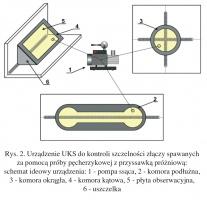 Rys. 2. Urządzenie UKS do kontroli szczelności złączy spawanych za pomocą próby pęcherzykowej z przyssawką próżniową: schemat ideowy urządzenia: 1 - pompa ssąca, 2 - komora podłużna, 3 - komora okrągła, 4 - komora kątowa, 5 - płyta obserwacyjna, 6 - uszczelka