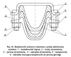 Rys.18. Bezpiecznik oczkowy wykonany z pręta zakończony oczkiem: 1 − kształtowniki złącza, 2 − śruby strzemienia, 3 − jarzma strzemienia, 4 − nakrętka strzemienia, 5 − bezpiecznik, 6 – nakrętka mocująca bezpiecznik do jarzma górnego Fig. 18. Lug protector made of a bar and terminated with a lug: 1 − connector shape sections, 2 − shackle bolts, 3 − shackle yokes, 4 − shackle nut, 5 − protector, 6 − protector to top yoke fastening nut