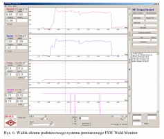 Rys. 6. Widok ekranu podstawowego systemu pomiarowego FSW Weld Monitor