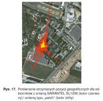 """Rys. 17. Porównanie otrzymanych pozycji geograficznych dla odbiorników z anteną SARANTEL SL1206 (kolor czerwony) i anteną typu """"patch"""" (kolor żółty)"""