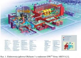 Rys. 1. Elektrownia jądrowa Olkiluoto 3 z reaktorem EPRTM firmy AREVA [1].