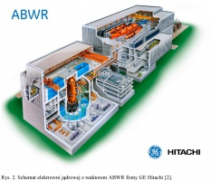 Rys. 2. Schemat elektrowni jądrowej z reaktorem ABWR firmy GE Hitachi [2].