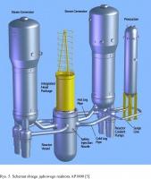 Rys. 5. Schemat obiegu jądrowego reaktora AP1000 [5].