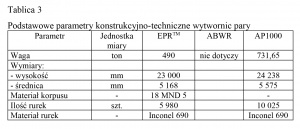 Tablica 3 Podstawowe parametry konstrukcyjno-techniczne wytwornic pary
