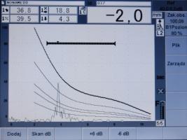 Rys. 2. Przykład badań ultradźwiękowych złącza FSW ze stopu aluminium w gatunku 6082, a) ze sztucznie wprowadzoną niezgodnością o średnicy 3 mm w środkowej części zgrzeiny