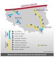 Kluczowe odcinki sieci gazowej planowane do realizacji do roku 2023
