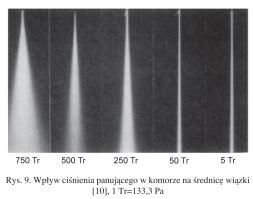 Rys. 9. Wpływ ciśnienia panującego w komorze na średnicę wiązki [10], 1 Tr=133,3 Pa
