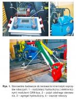 Rys. 1. Stanowiska badawcze do testowania kinematyki osprzętów roboczych: 1 – rozdzielacz hydrauliczny z elektronicznymi modułami CAN-bus, 2 – pulpit zdalnego sterowania, 3 – agregat hydrauliczny, 4 – osprzęt roboczy