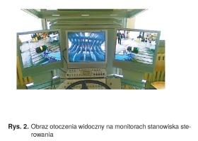 Rys. 2. Obraz otoczenia widoczny na monitorach stanowiska sterowania