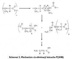 Schemat 2. Mechanizm cis-eliminacji łańcucha P(3HB)
