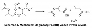 Schemat 3. Mechanizm degradacji P(3HB) wobec kwasu Lewisa