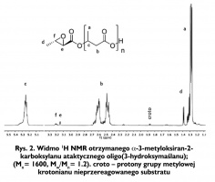 Rys. 2. Widmo 1H NMR otrzymanego α-3-metyloksiran-2- karboksylanu ataktycznego oligo(3-hydroksymaślanu); (Mn= 1600, Mw/Mn= 1.2). croto – protony grupy metylowej krotonianu nieprzereagowanego substratu