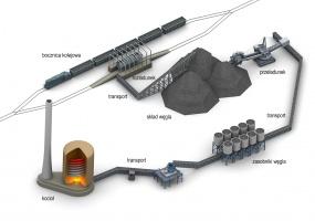 Rys. 1. Przykładowy schemat instalacji nawęglania