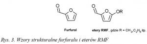 Rys. 3. Wzory strukturalne furfuralu i eterów RMF