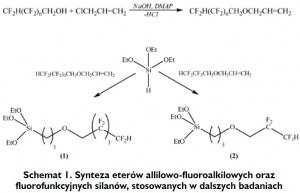 Schemat 1. Synteza eterów allilowo-fluoroalkilowych oraz fluorofunkcyjnych silanów, stosowanych w dalszych badaniach