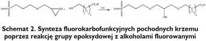 Schemat 2. Synteza fluorokarbofunkcyjnych pochodnych krzemu poprzez reakcję grupy epoksydowej z alkoholami fluorowanymi