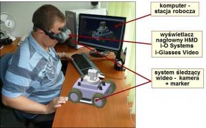 Rys. 1. Podstawowe komponenty systemu AR oraz wirtualny model widziany przez wyświetlacz HMD