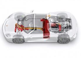 Porsche 918 Spyder: zużycie paliwa w cyklu mieszanym 3,1 l/100 km; emisja CO2 w cyklu mieszanym 72-70 g/km; zużycie prądu w cyklu mieszanym 12,7 kWh/100 km; klasa efektywności: A+. fot Bosch