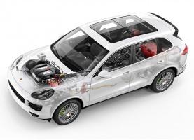 Porsche Cayenne S E-Hybrid: zużycie paliwa w cyklu mieszanym 3,4 l/100 km; emisja CO2 w cyklu mieszanym 79 g/km; zużycie prądu w cyklu mieszanym 20,8 kWh/100 km; klasa efektywności: A+.  fot. Bosch