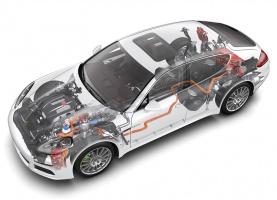 Porsche Panamera S E-Hybrid: zużycie paliwa w cyklu mieszanym 3,1 l/100 km; emisja w cyklu mieszanym CO2 71 g/km; zużycie prądu w cyklu mieszanym 16,2 kWh/100 km; klasa efektywności: A+. fot. Bosch