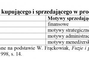 Zdjęcie numer 2 - galeria: Fuzje i przejęcia jako sposób ekspansji firm polskich na rynki zagraniczne