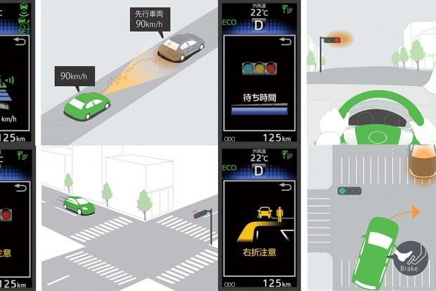 Toyota w świecie rozwiązań z dziedziny autonomicznego prowadzenia