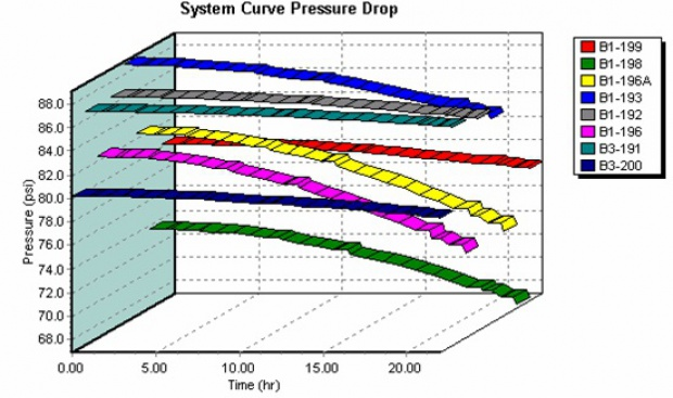tucsonwater_hydraulic modeling_6.jpg