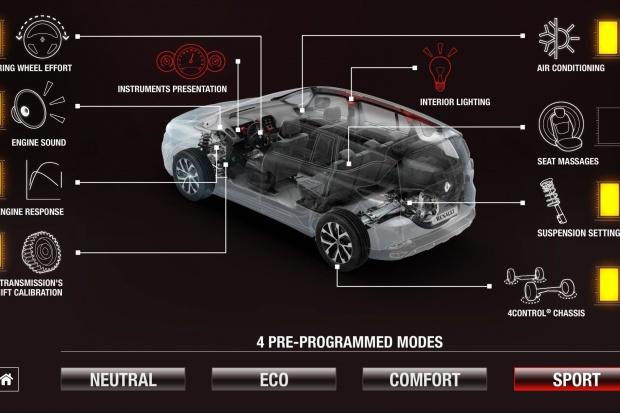Multi-sens(own)e Renault