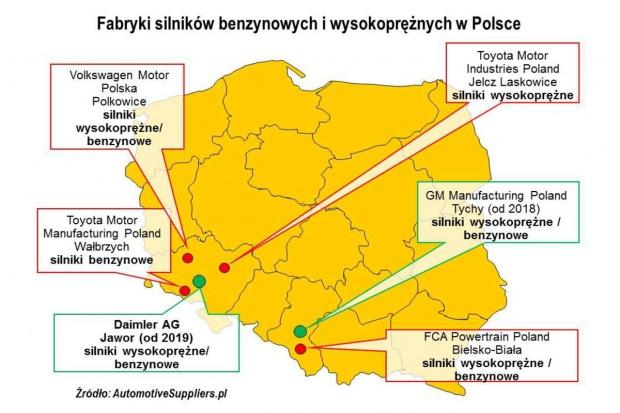 Kilkaset tysięcy silników z Polski rocznie przed końcem dekady