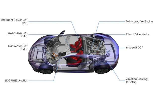 Innowacje w supersamochodzie: NSX
