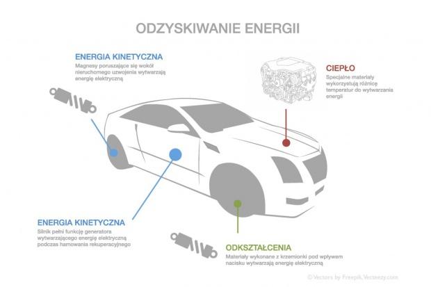 Student Politechniki Śląskiej wygrywa konkurs Goodyeara