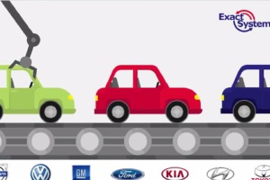 Rekrutacja w sektorze automotive bez wychodzenia z domu