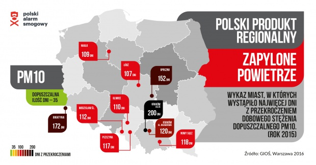 Infografika_pm10_top10.jpg