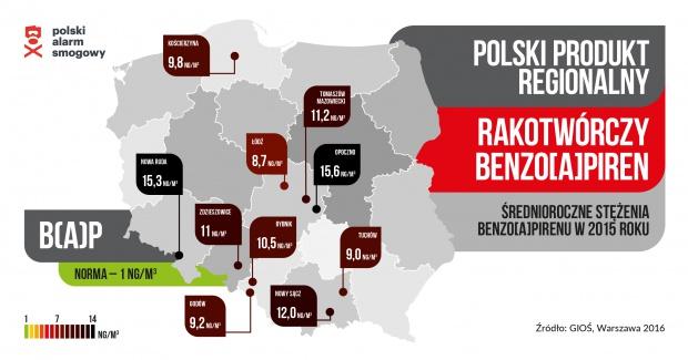 Infografika_bap_sredniorocznie-top13.jpg