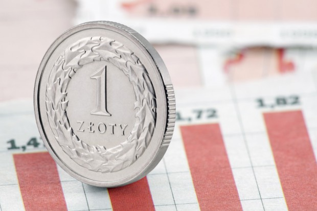 Wzrost inflacji wyhamował