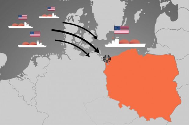 Eksperci dla wnp.pl o gazowych deklaracjach prezydenta USA