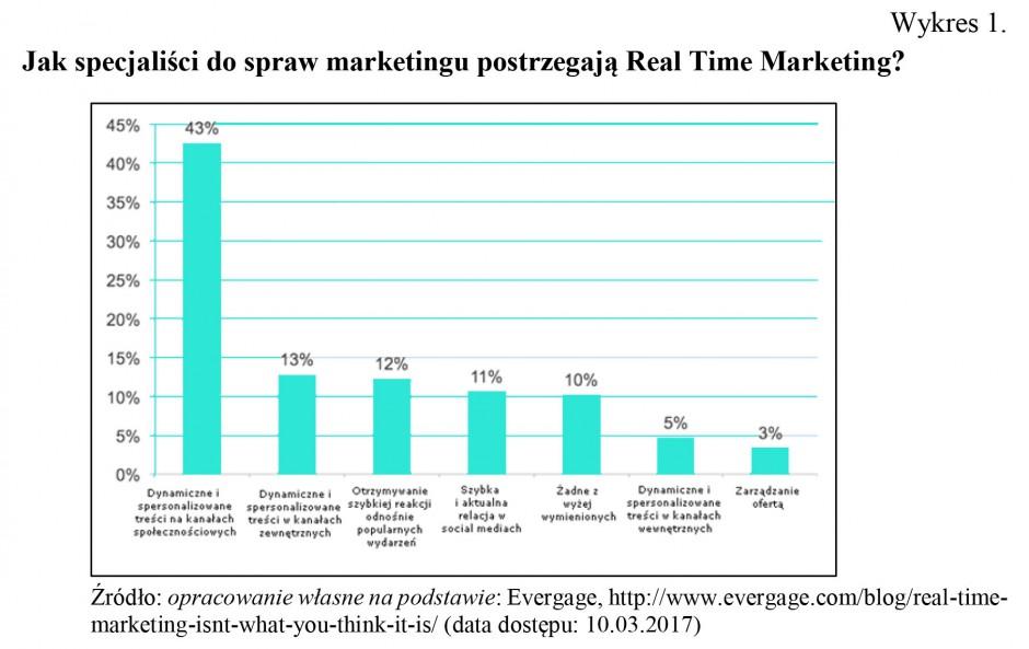 Zdjęcie numer 3 - galeria: E-branding polskich piłkarzy jako narzędzie marketingu cyfrowego