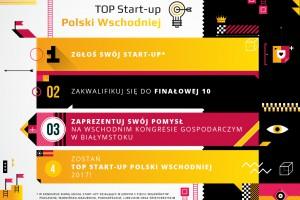 TOP Start-up Polski Wschodniej 2017 oddaje głos przedsiębiorczym